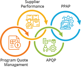 sourcing-and-new-product-introduction