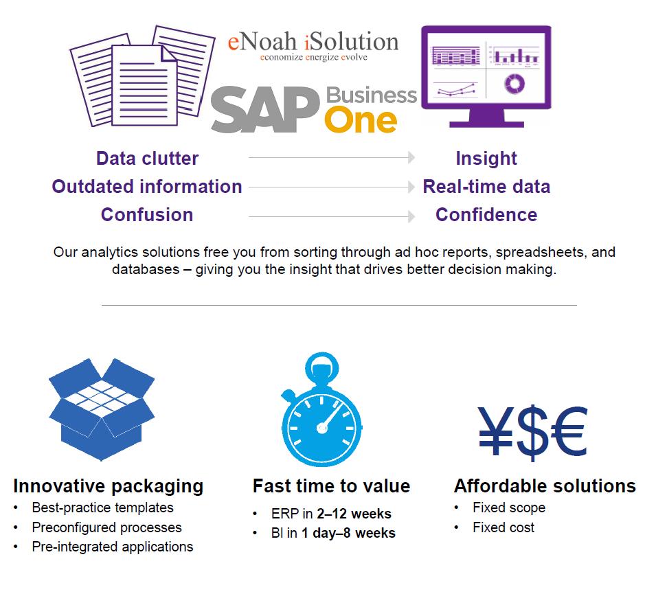 Why eNoah SAP ?