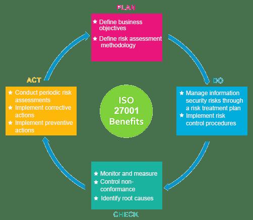 compliance-audits-image04