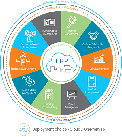 epicor-erp-for-manufacturing
